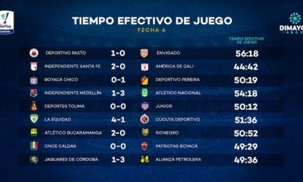 Deportivo Pasto también domina en el Tiempo Efectivo de Juego