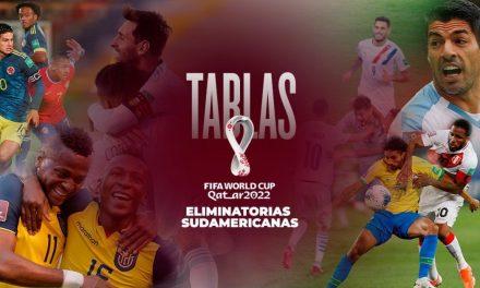 Así quedó la tabla camino a Qatar: Argentina y Brasil punteros